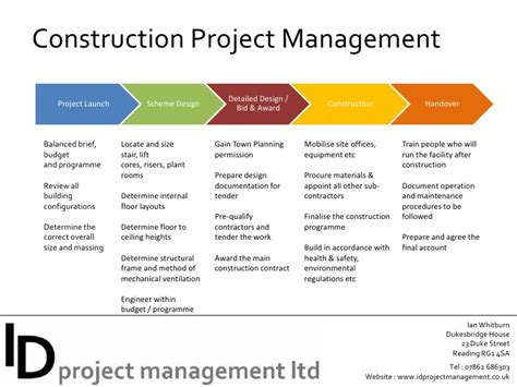Planning To Build A House by Project Management Presentation 11 02 11