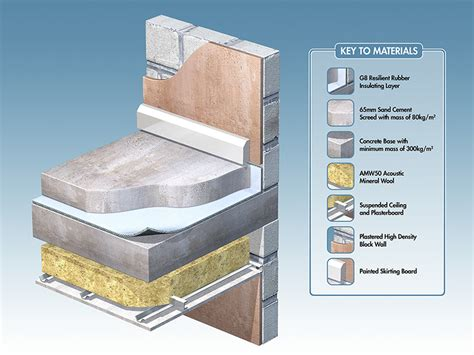 installation instructions for g8 resilient insulation