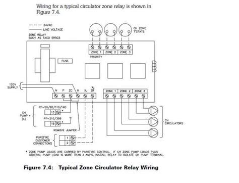 taco 571 2 zone valve wiring diagram taco zone valve