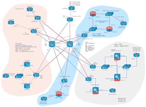 network topology diagram exles cisco network topology cisco icons shapes stencils and