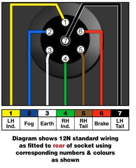 how to wire a towbar wiring diagrams wiring diagram schemes