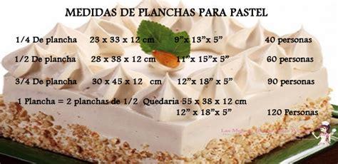 medidas de pasteles top cuanto es 40 cm en pulgadas wallpapers
