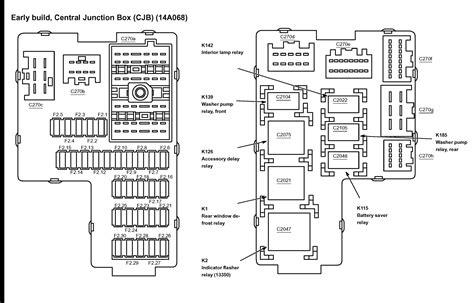 fusebox layout     manual