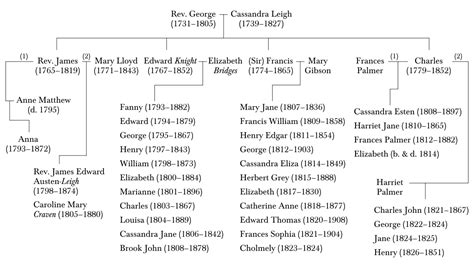 laste ned filmer mary and the witch s flower timeline of jane austen wikipedia