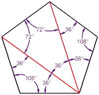 Sum Of Interior And Exterior Angles Of A Polygon Interior Angles Of Polygons