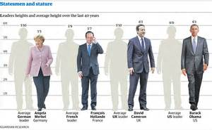 Gallery Height by Gallery For Gt Putin Height