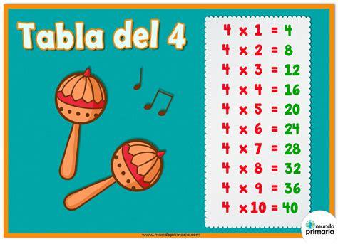 fotos tabla de multiplicar del 4 tabla del 4 con instrumentos musicales las maracas