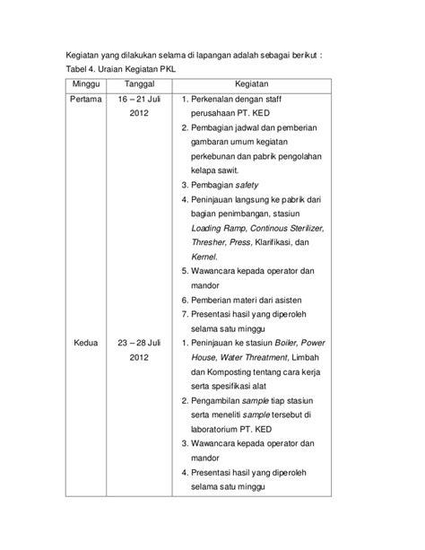 format laporan aktivitas laporan pkl