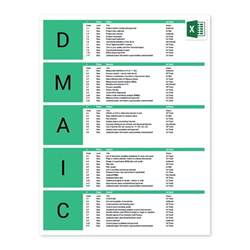 Process Improvement Template Word by Six Sigma Template Dmaic Template Process Improvement