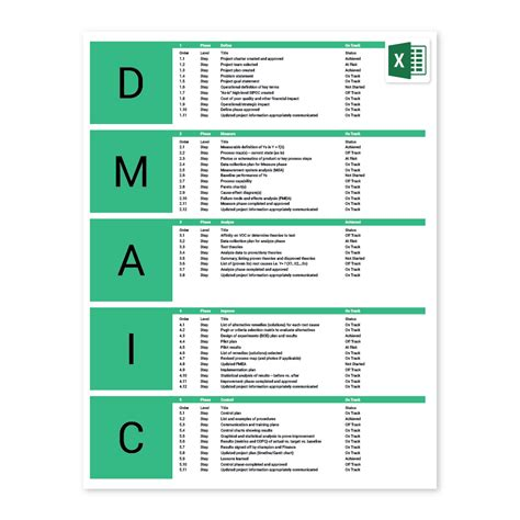 Six Sigma Excel Template Dmaic Process Improvement Dmaic Template