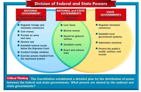 is section 8 federal or state lesson 12 government