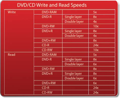 powerdirector dvd menu templates powerproducer menu templates free thunderburstmedia