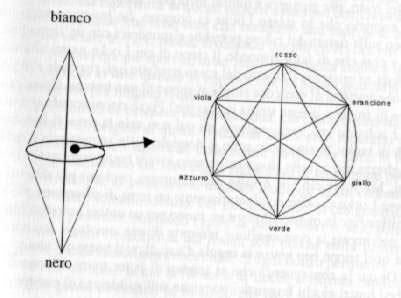 lettere e filosofia unimi paolo spinicci problemi di filosofia della percezione