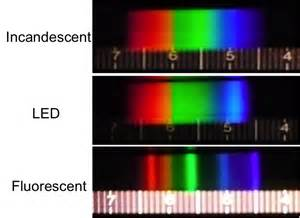 Led Car Bulbs Vs Incandescent Incandescent Laser