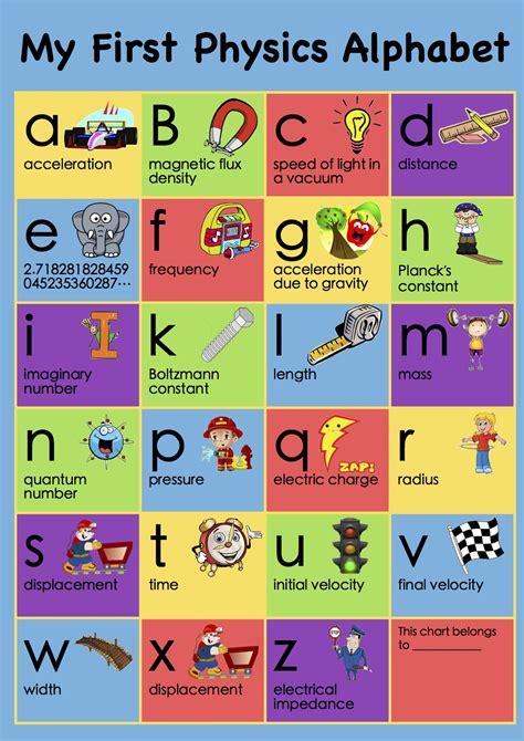 my physics alphabet poster kennedy