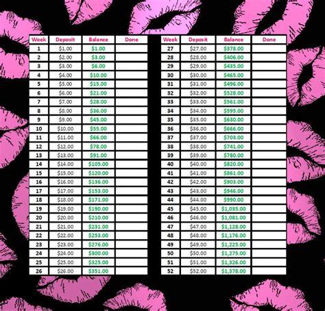 items similar to saving money printable chart log for 52 week money savings challenge printable sheet and