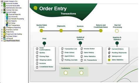 erp flowchart erp flow diagram erp free engine image for user manual