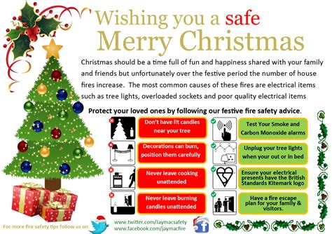 holiday fire safety candles and fireplace too close to t