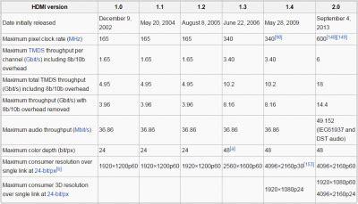 march 15 wikipedia the free encyclopedia gtx 570 und gtx 580 hdmi aufl 246 sung 2560x1440 m 246 glich