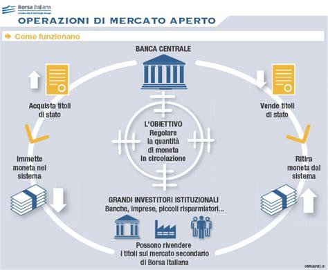 banche centrali borsaipnos operazioni di mercato aperto