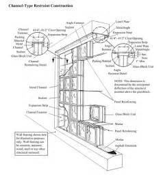 Glass Block For Basement Windows - ce center