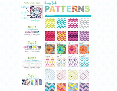 pattern name html the practical prepster getting back on track the school