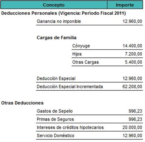 deducciones personales ganacias 2012 deducciones ganancias 2013 impuesto ganancias share the