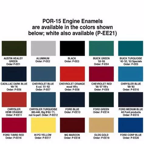 engine enamel color chart