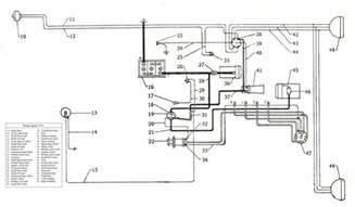1948 desoto wiring harness plymouth desoto elsavadorla