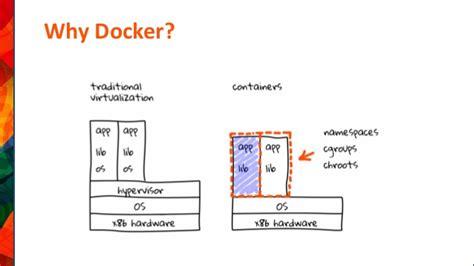 Tutorial Docker Apache | wso2 con 2014 us tutorial apache stratos wso2 private paas