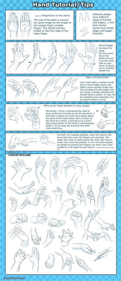 doodle drawing tutorial tutorial tips reference by qinni on deviantart