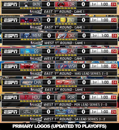 espn nba scoreboard nba 2k14 espn scoreboard mods playoffs ecf wcf