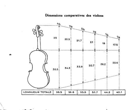 what are the dimensions of a full size bed violin sizes sizes and measures of violins