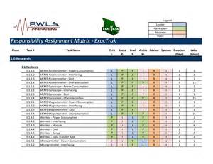 responsibility assignment matrix template person