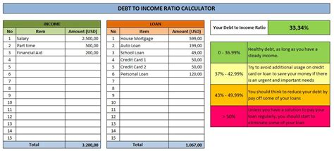 Debt To Income Spreadsheet by Debt To Income Ratio Calculator Excel Templates Excel