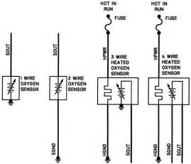 mazda miata o2 sensor wiring diagram mazda free engine image for user manual