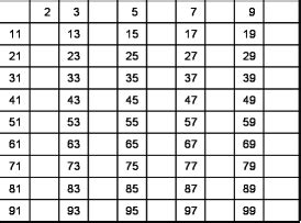 tavola dei multipli e divisori tavola dei multipli e divisori 28 images matematica