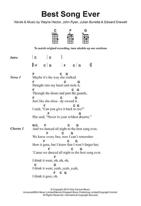ukulele tutorial redemption song ukulele ukulele tabs redemption song ukulele tabs