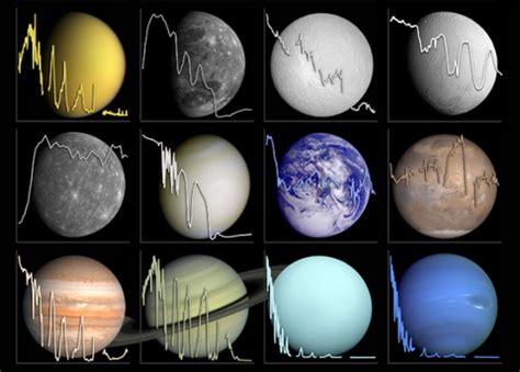 planet fingerprint system   find habitable