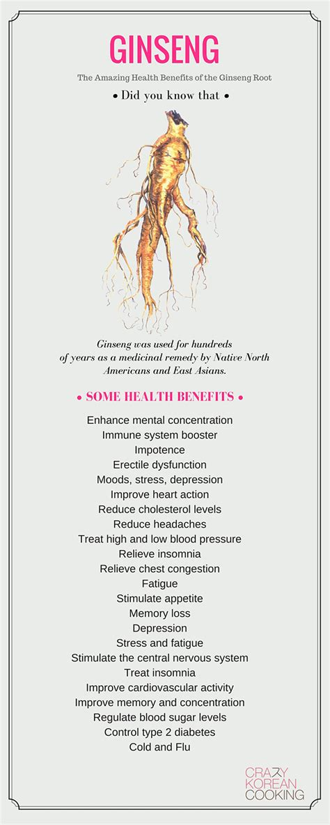 E Juss Ginseng get to ginseng it could change your