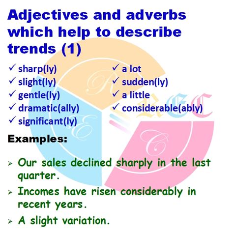 ielts writing task 1 corrections most common mistakes students make and how to avoid them books how to describe trends in ielts writing task 1 and ielts