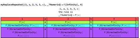pattern matching mathematica visualization how to visualize pattern matching process