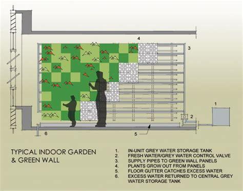 vertical garden section green blocks resilientcity verticla garden pinterest