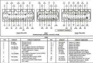 2005 ford freestyle fuse box diagram 2005 free engine image for user manual