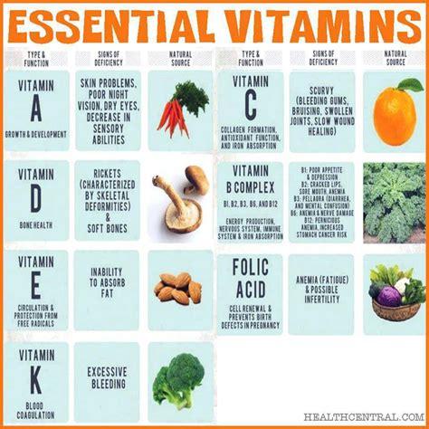 8 Essential Vitamins For by Essential Vitamins Health Vitamins Minerals
