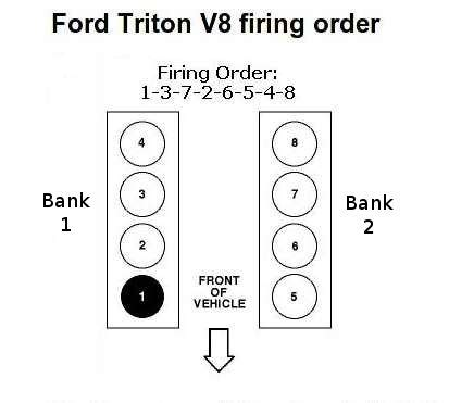 firing order 4 6 ford 2007 ford 5 4l firing order html autos post