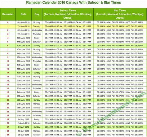Calendrier 2016 Canada When Is Ramadan 2018 Ramadan Calendar Dates Timings