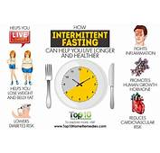 How Intermittent Fasting Can Help You Live Longer And