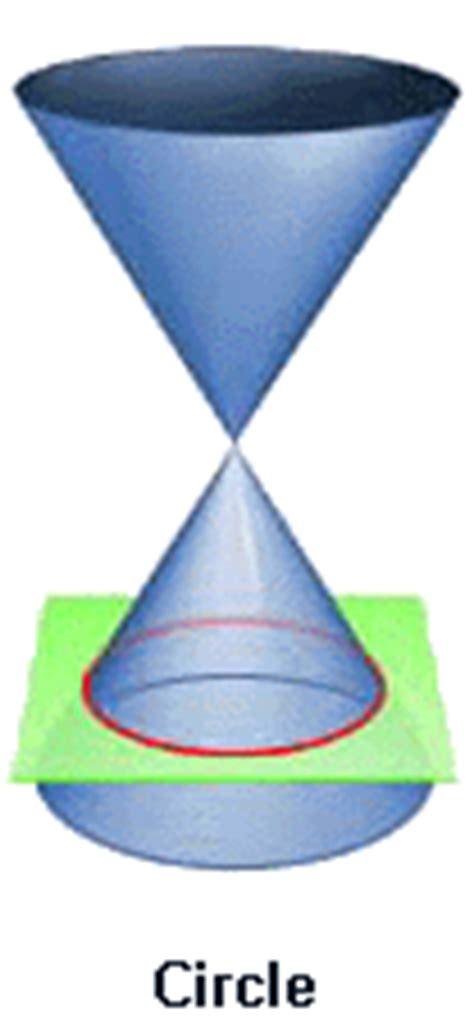 conic section of a circle conic sections apollonius and menaechmus