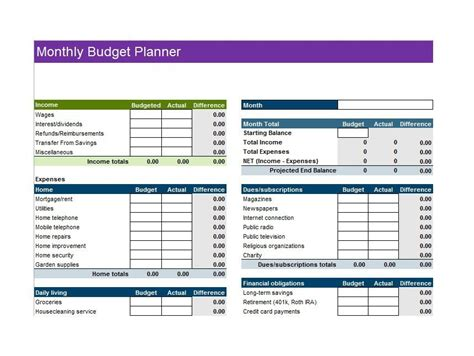 budgeting template excel 30 budget templates budget worksheets excel pdf